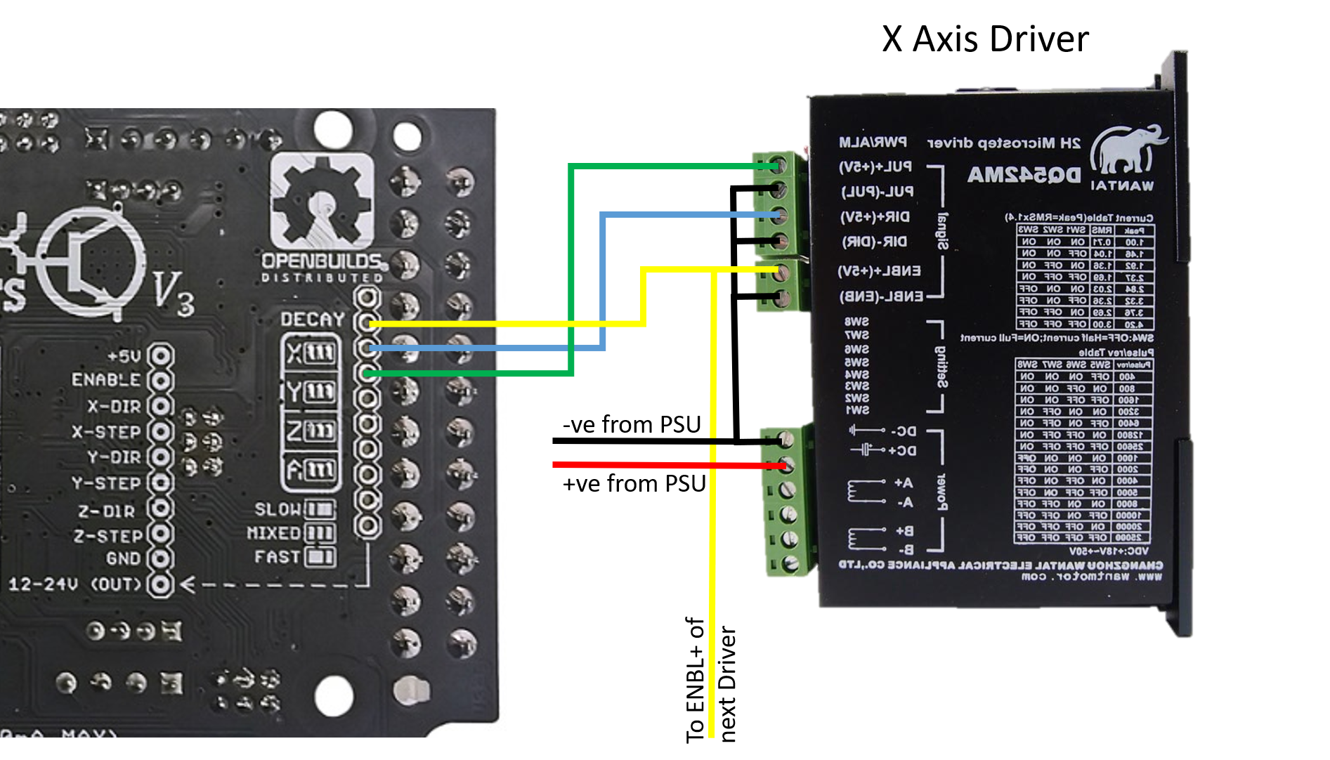 Hooking Up External Drivers To The Cnc Xpro V3 Spark Concepts Mini Controller Wiring Diagram Next Connecting X Axis And Enable Signals First Dq542ma Driver Note Mirrored Avoid Ratsnest Of